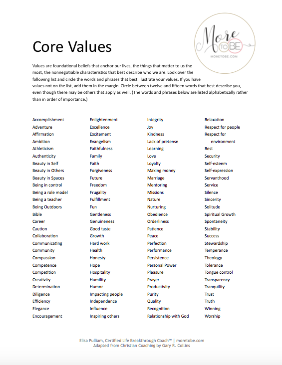 Life Coaching Worksheets More to Be – Core Beliefs Worksheet